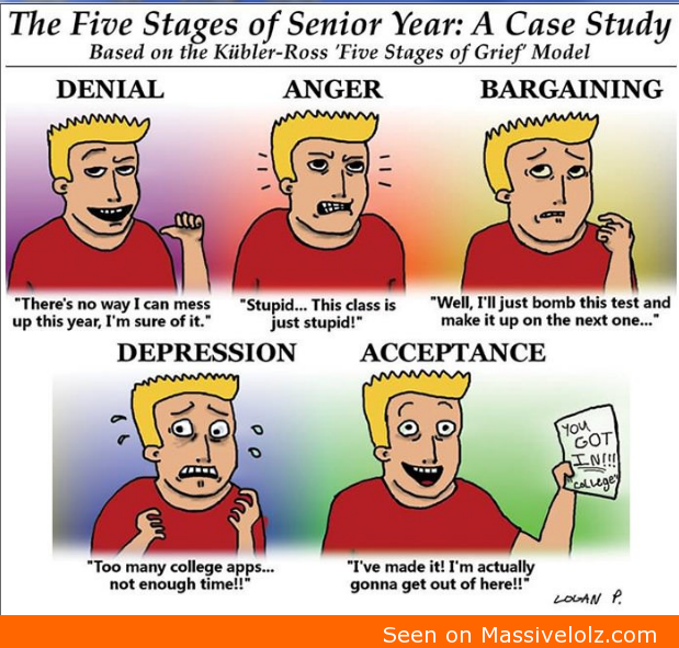 the five stages of a tragic